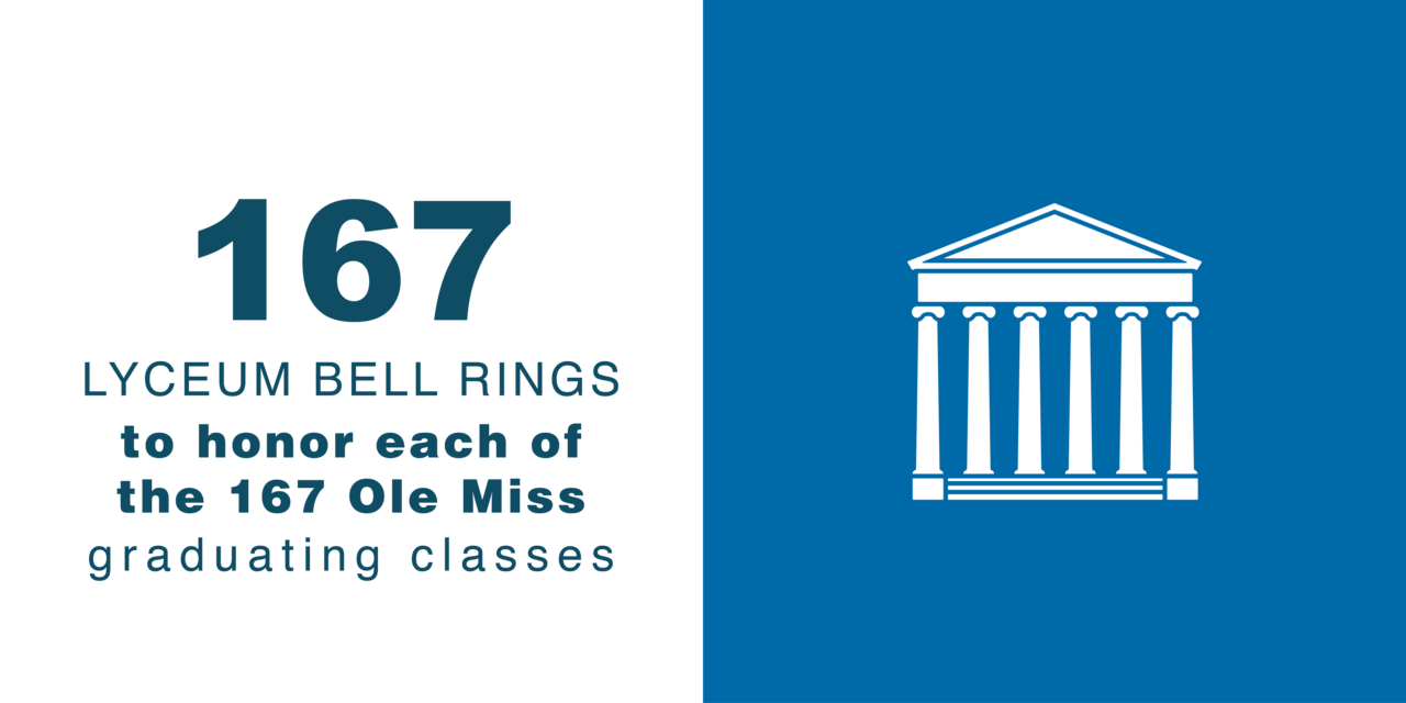 167 Lyceum Bell Rings to honor each of the 167 Ole Miss graduating classes