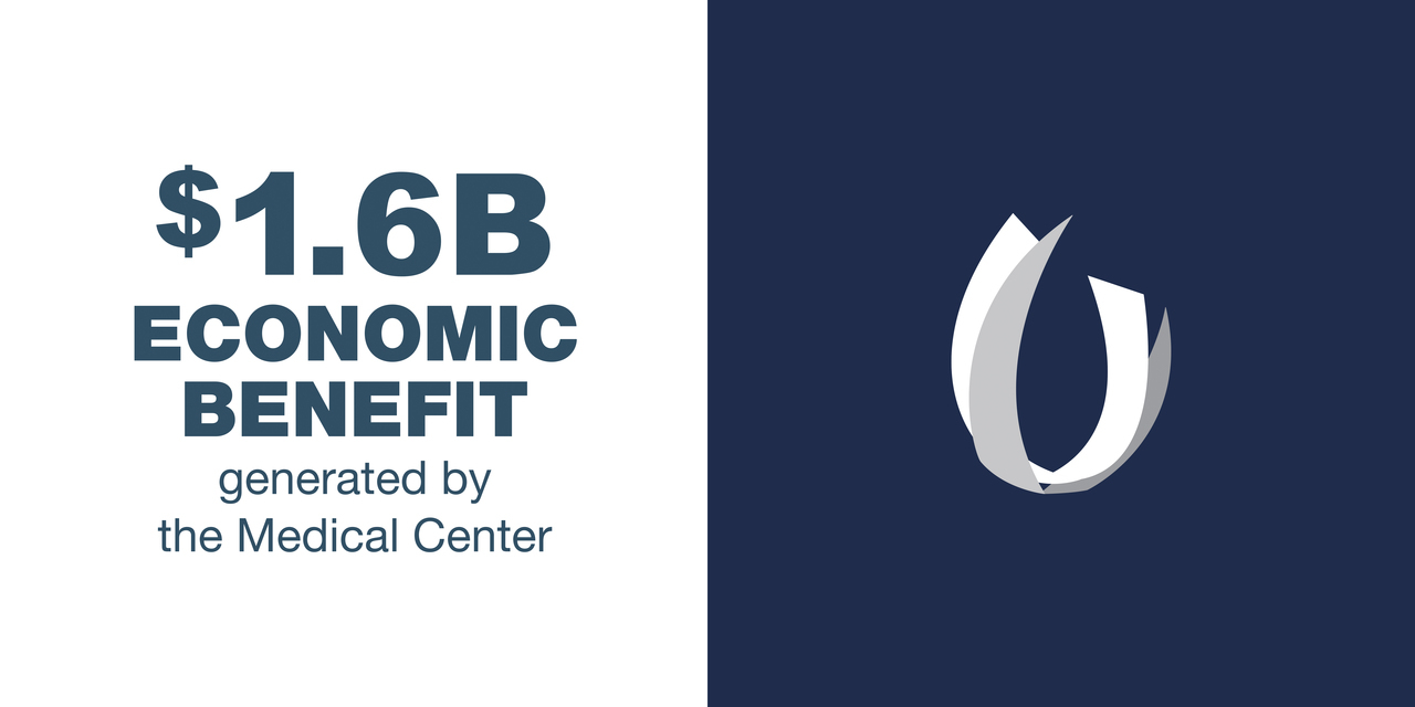 $1.6B Economic benefit to MS generated by the Medical Center