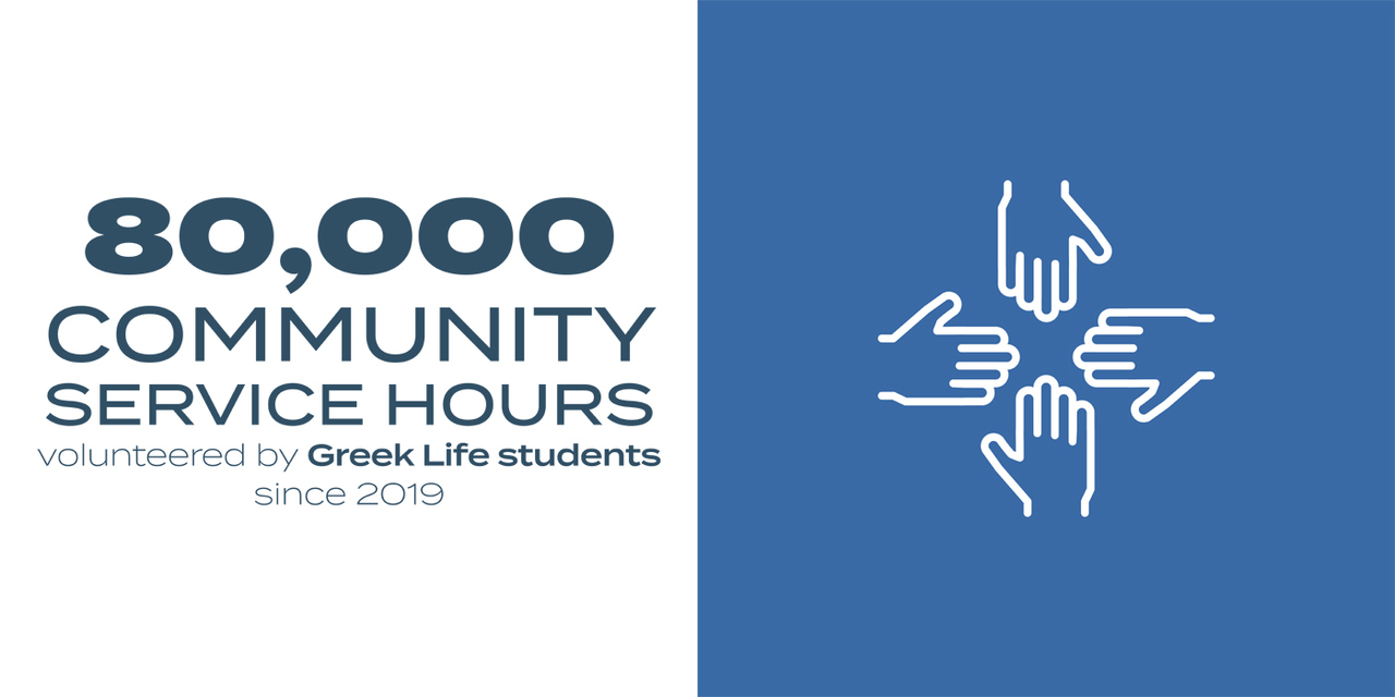 Line drawing of hands together, text says 80,000 community service hours volunteered by Greek Life Students since 2019.