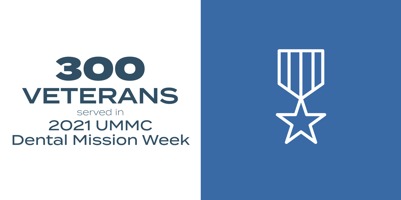 Line drawing of Military metal of honor, text says 300 Veterans served in 2021 UMMC Dental Mission Week
