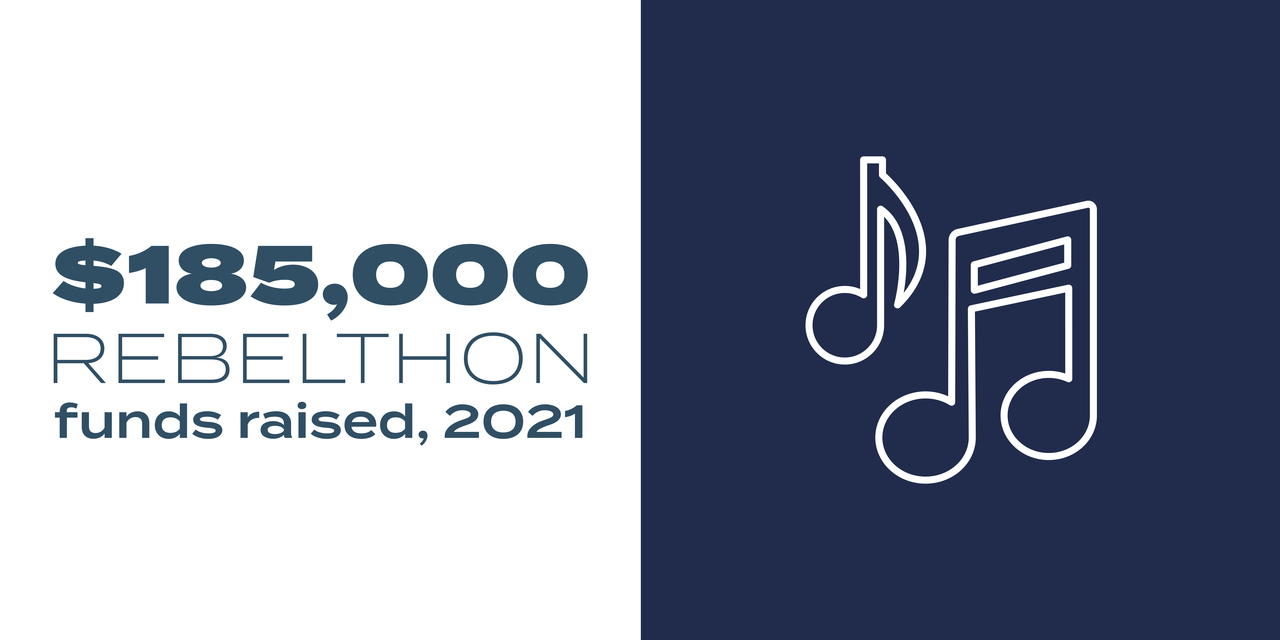 Line drawing of music notes, text says $185,000 Rebelthon funds raised,2021