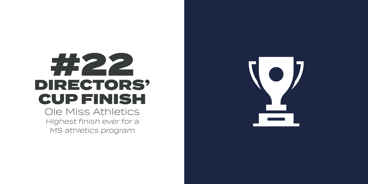#22 Directors' Cup Finish, Ole Miss Athletics Highest finish for a MS athletics program, line drawing of the Directors' Cup