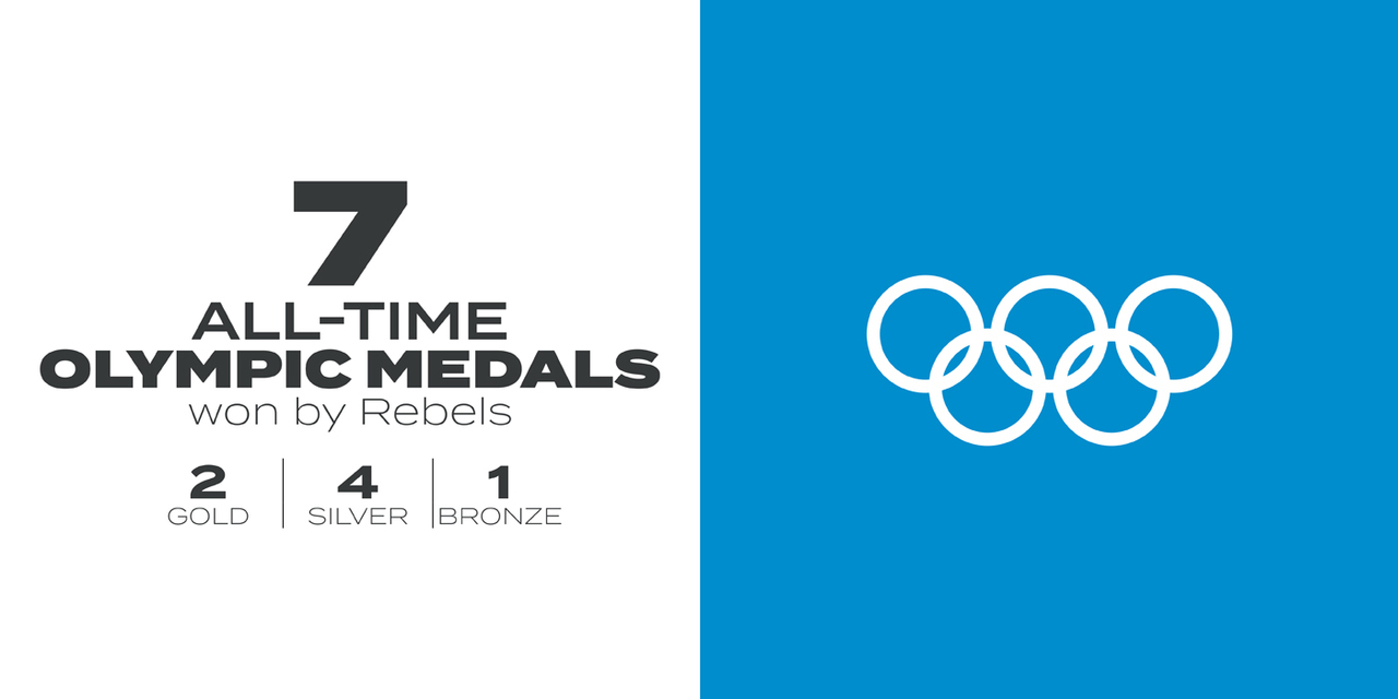 7 all-time Olympic medals won by Rebels: 2 Gold, 4 Silver, 1 Bronze, line drawing of Olympic Rings