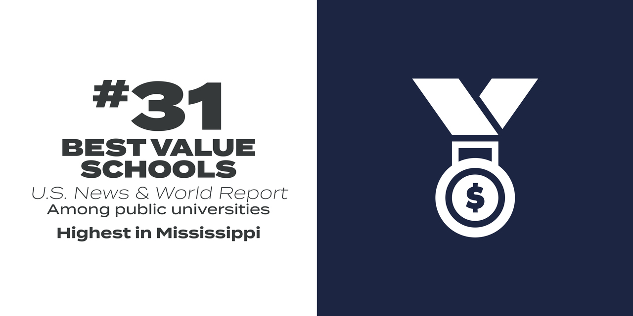 #31 Best Value Schools, US News & World Report among public universities/ Highest in Mississippi