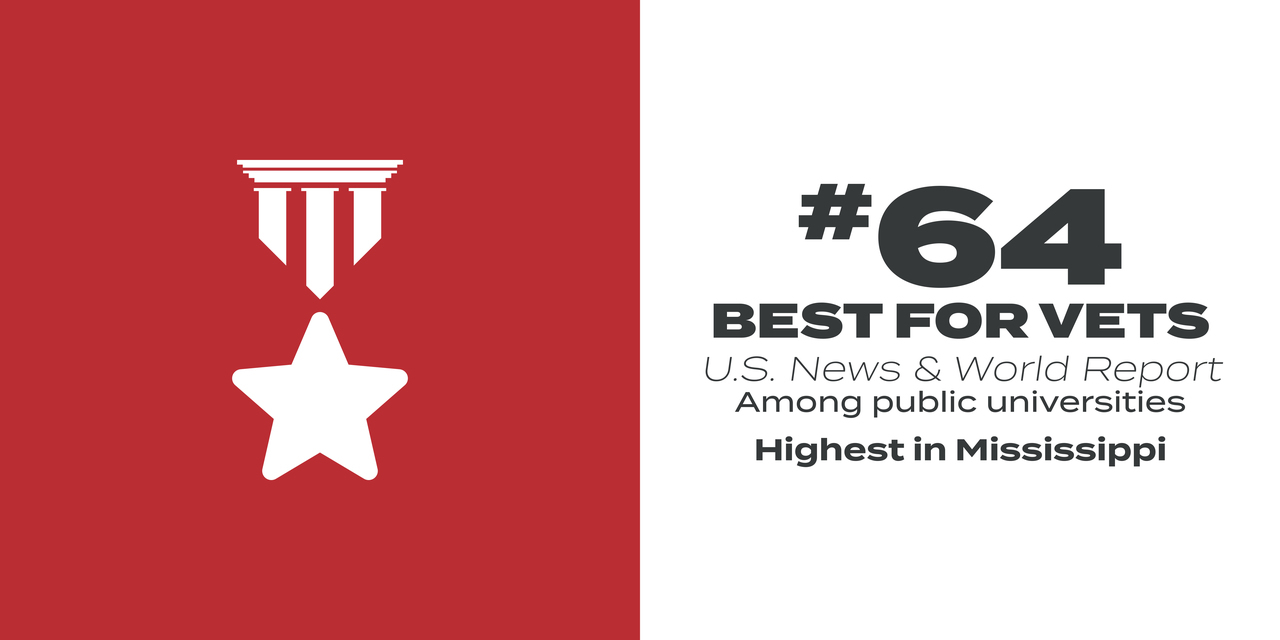 #64 Best for Vets, US News & World Report Among public universities/ Highest in Mississippi
